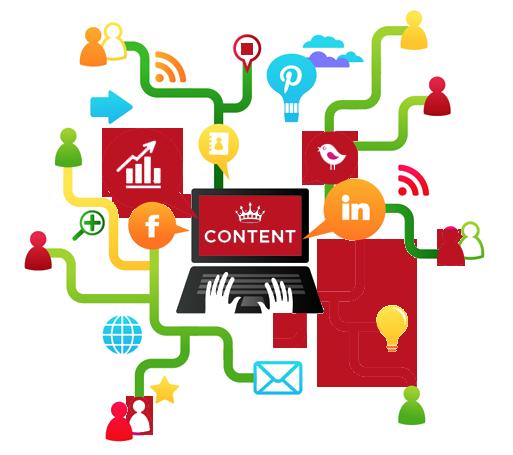 content-copy1